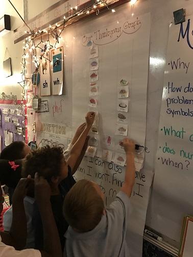 Mrs. Mull's first grade class.
