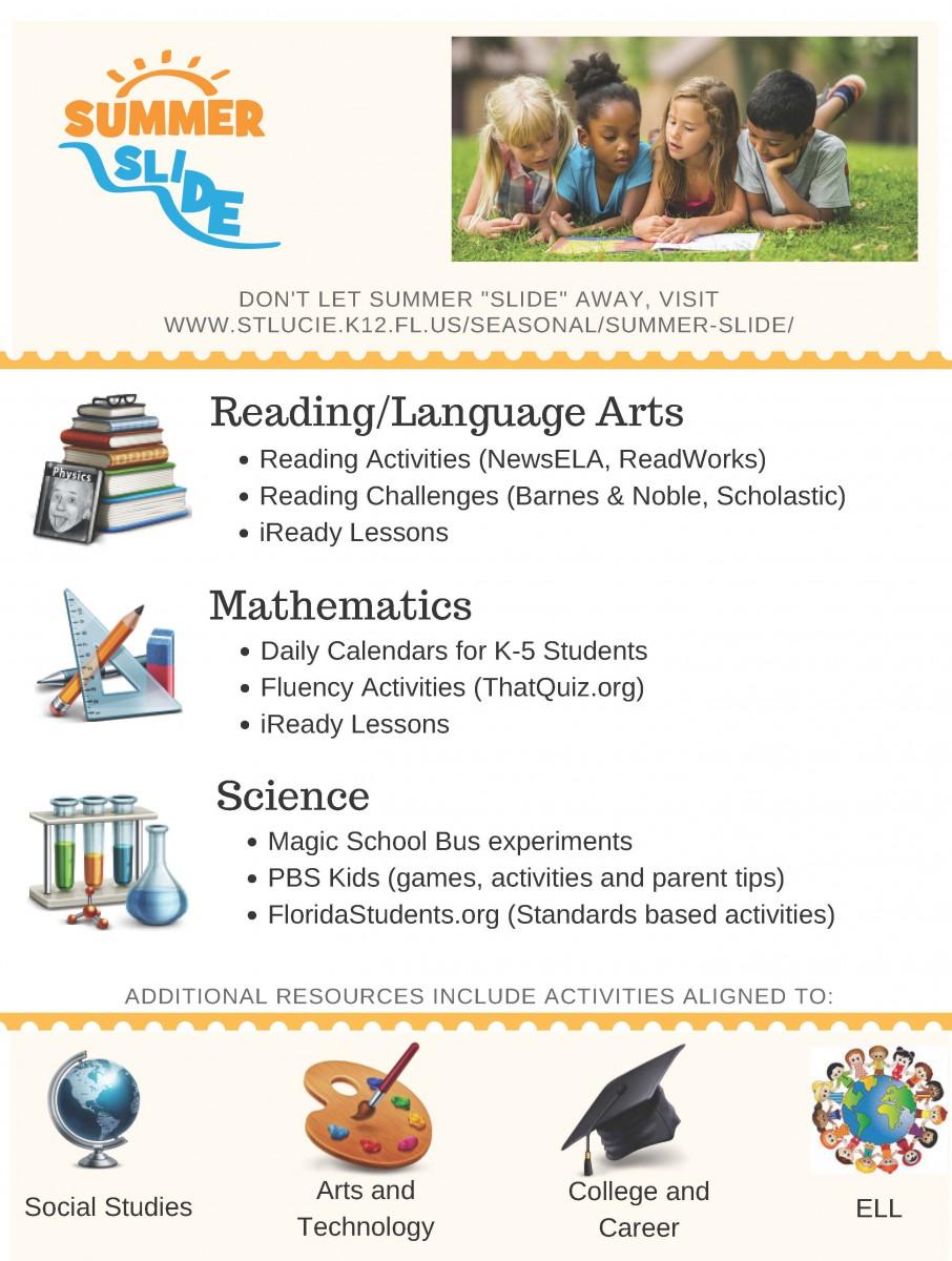 Summer Slide – Mariposa Elementary
